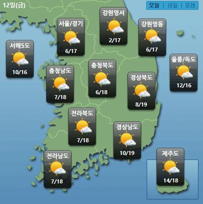 [오늘 날씨] 쌀쌀한 아침...일교차 커